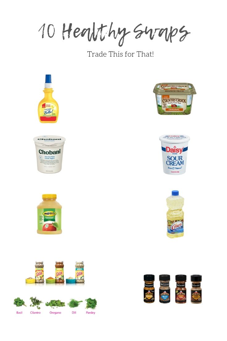 healthy food substitutions and food swaps to save you hundreds of calories